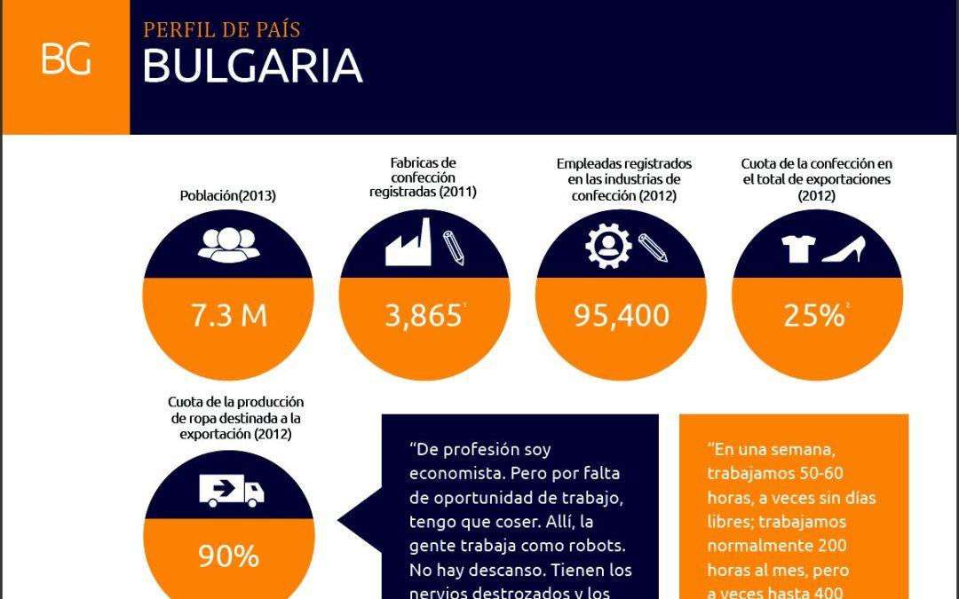 Informe Salarios Dignos: Bulgaria