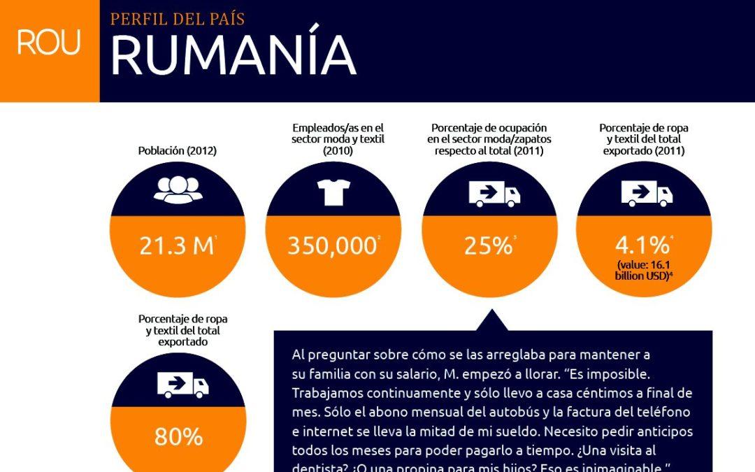 Rumanía – Informe Salarios Dignos